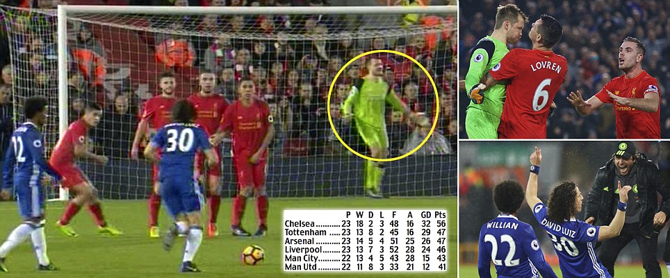 Liverpool 1 Chelsea 1