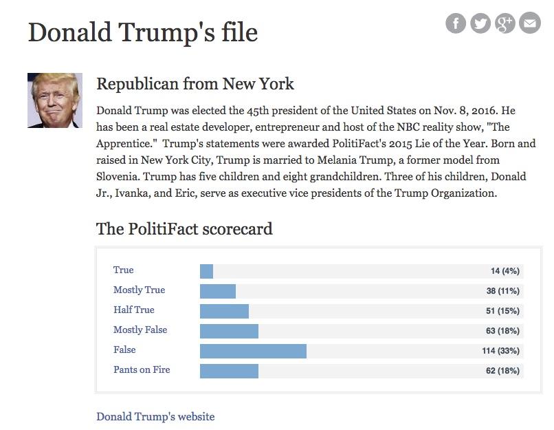 politifact-donal-trump-truth-2016-12-29