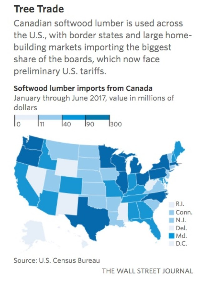 Canadian Softwood Lumber importants - WSJ 2017-08-22