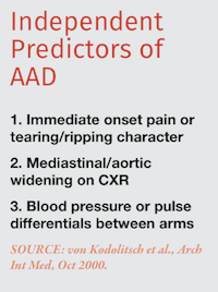 ACEP Review 288