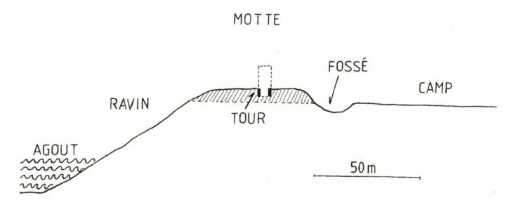 notice-FCouderc-camp-tour-motte-6