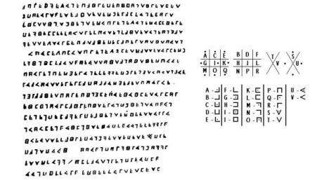 šifra
