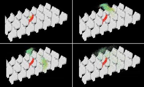 Zajímá vás, kam putují bacily po té, co v letadle kýchnete. Počítačová simulace ukázala, jak jejich cestu ovlivňuje klimatizace v letadle.
