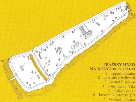 Pražský_hrad_na_konci_10.století_kpmk.eu