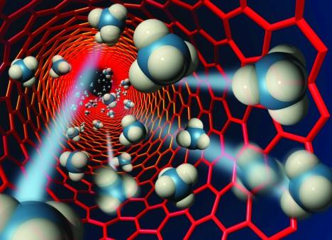 Základ nových uniforem tvoří nanotechnologie