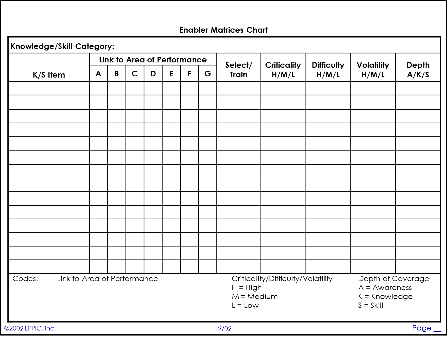 Blank Enabler Matrices Chart Eppic