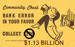 Bank error in your favor! Collect $1.13 billion!