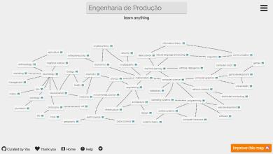 engenharia 01 - Site organiza mapas de estudo para os mais diversos campos do conhecimento