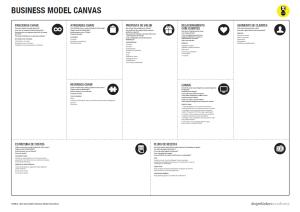 """BMC1 300x212 - Inovação através da ferramenta """"Design Thinking"""""""
