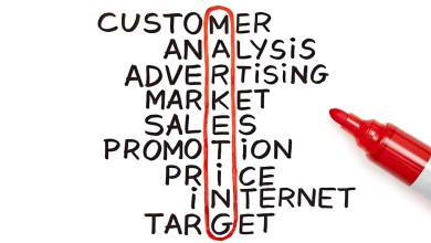 marketing - The only right way to do marketing