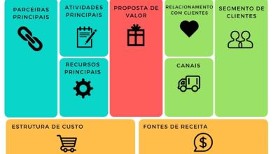 image - Business Model Canvas