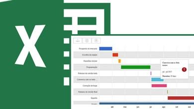 gantt - Diagrama de Gantt: você conhece essa ferramenta?