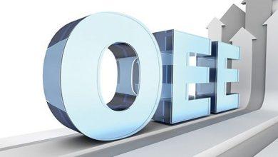 oee 600x300 - Aspectos financeiros da OEE