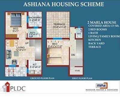Ashiana Lahore 2 Marla Unit