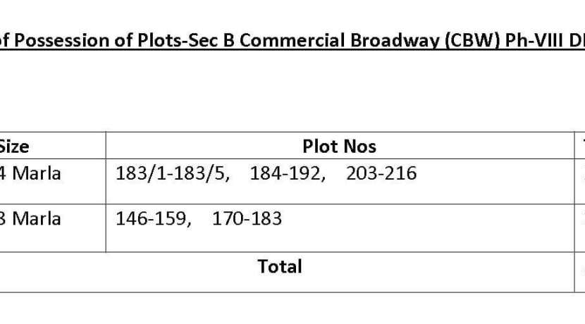 Possession for Plots Sector B Commercial Broadway (CBW) Phase 8 DHA Lahore