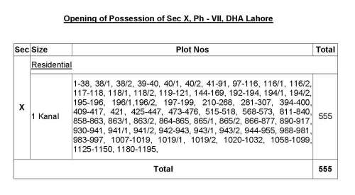 Opening of Possession of Sector X Phase 7 DHA Lahore