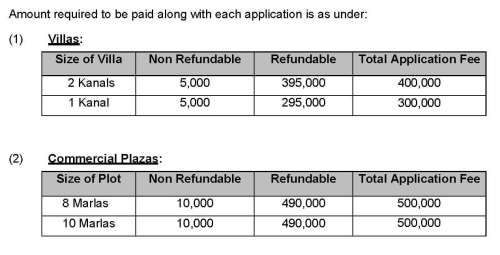 Defence Raya Phase III Booking Price
