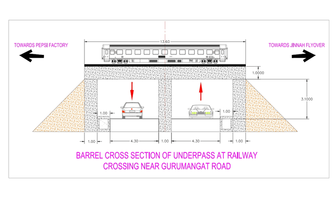 Barrel Cross Section of Underpass at Gurumangat Road