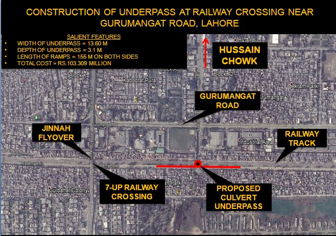 Construction of Underpass at Railway Crossing Gurumangat Road