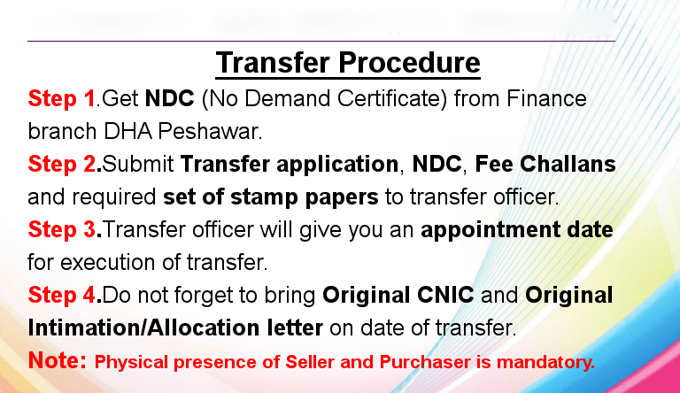 DHA Peshawar Transfer Open, Steps required before transfer