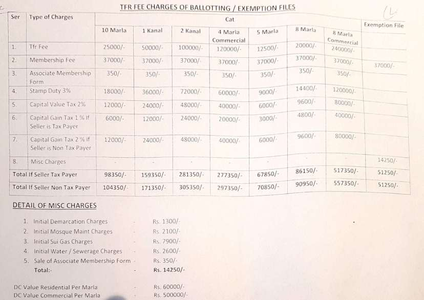 DHA Bahawalpur Transfer Fee Schedule March 2017