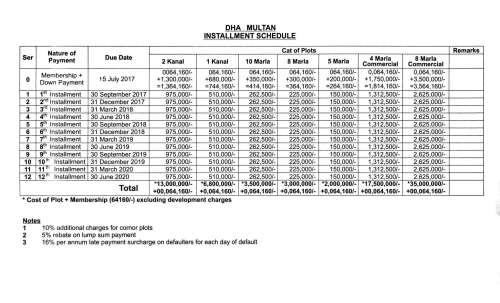 DHA Multan Installment Schedule