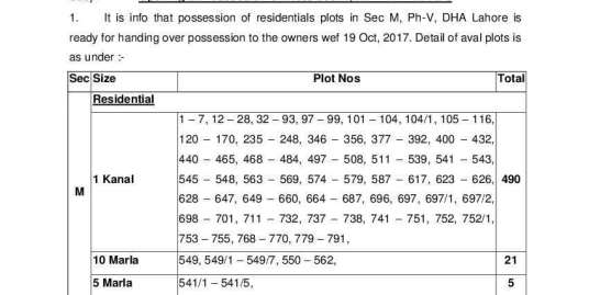 DHA Lahore Phase 5 Sector M Possession announced