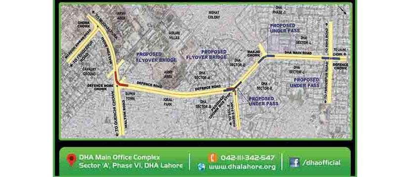 DHA Lahore Signal Free Corridor Map