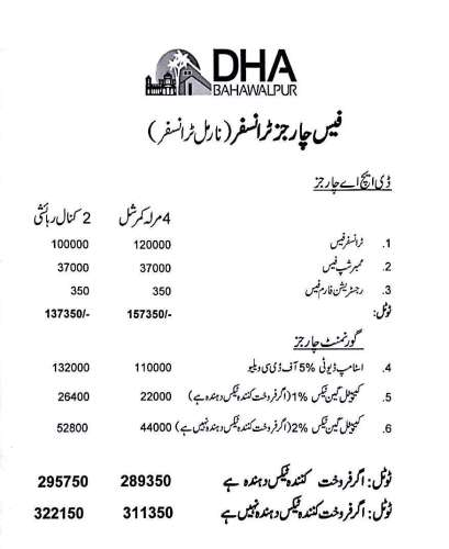 DHA Bahawalpur Commercial Plots Transfer Fees Schedule