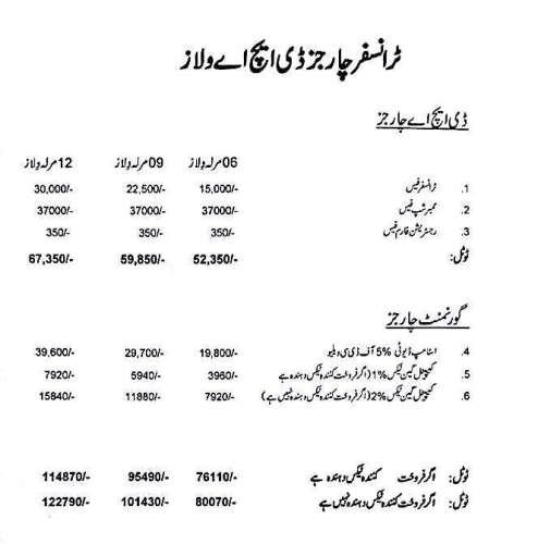 DHA Bahawalpur Villas Transfer Fees Schedule