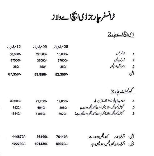 DHA Bahawalpur Villas Transfer Fees Schedule