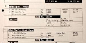 DHA Peshawar Transfer Fees