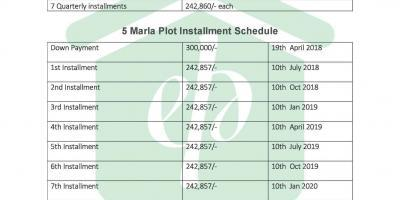 DHA Gujranwala 5 Marla Plot Booking