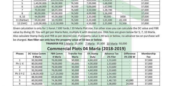 DHA Lahore Transfer Fee 2018-2019