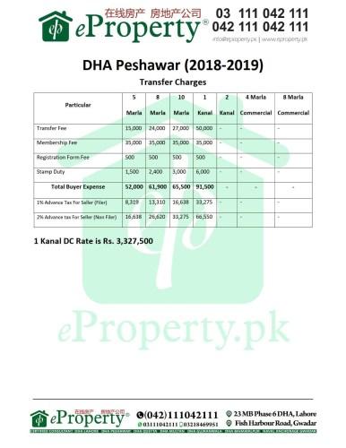 DHA Peshawar Transfer Schedule 2018-2019