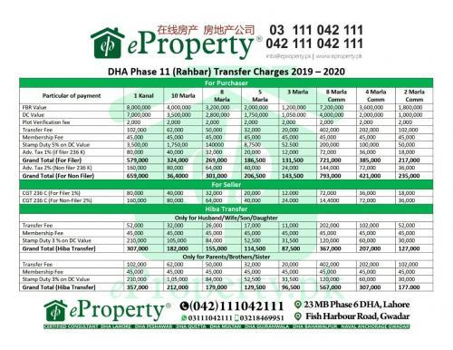 DHA Lahore Phase 11 Transfer Charges (2019-2020)