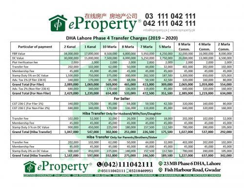 DHA Lahore Phase 4 Transfer Charges (2019-2020)