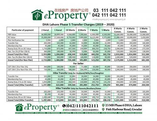 DHA Lahore Phase 5 Transfer Charges (2019-2020)