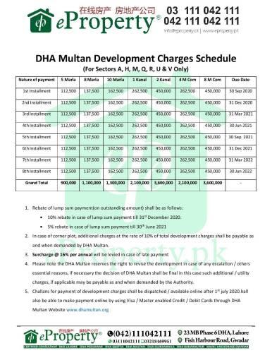 DHA Multan Development Schedule Civil 2020