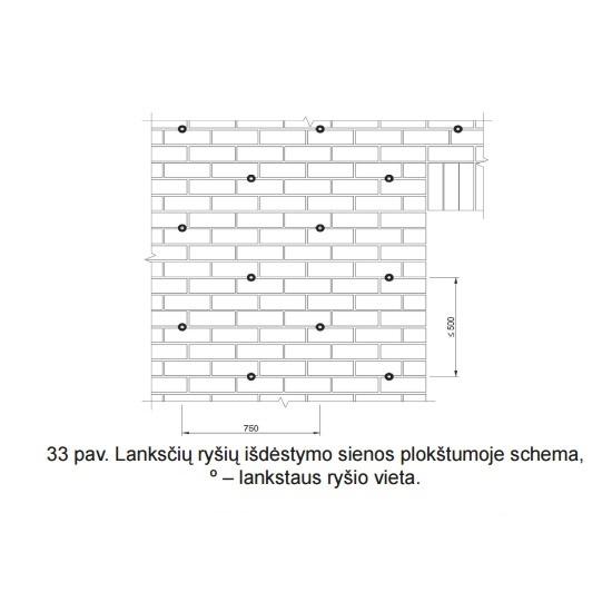 Lanksčių ryšių išdėstymo sienos plokštumoje schema, sienų šiltinimas