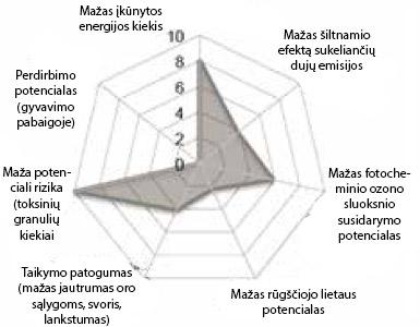 Ekologiniai sudėtinių išorės termoizoliacinių, ppa