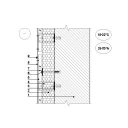 Sienos šiltinimas vėdinama termoizoliacine sistema su lakštine apdaila, pritvirtinta ant metalinių profiliuočių, epsa.lt, PPA