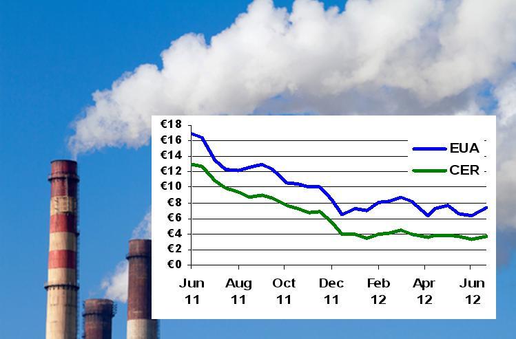 Reform of EU emissions trading system (EU ETS)