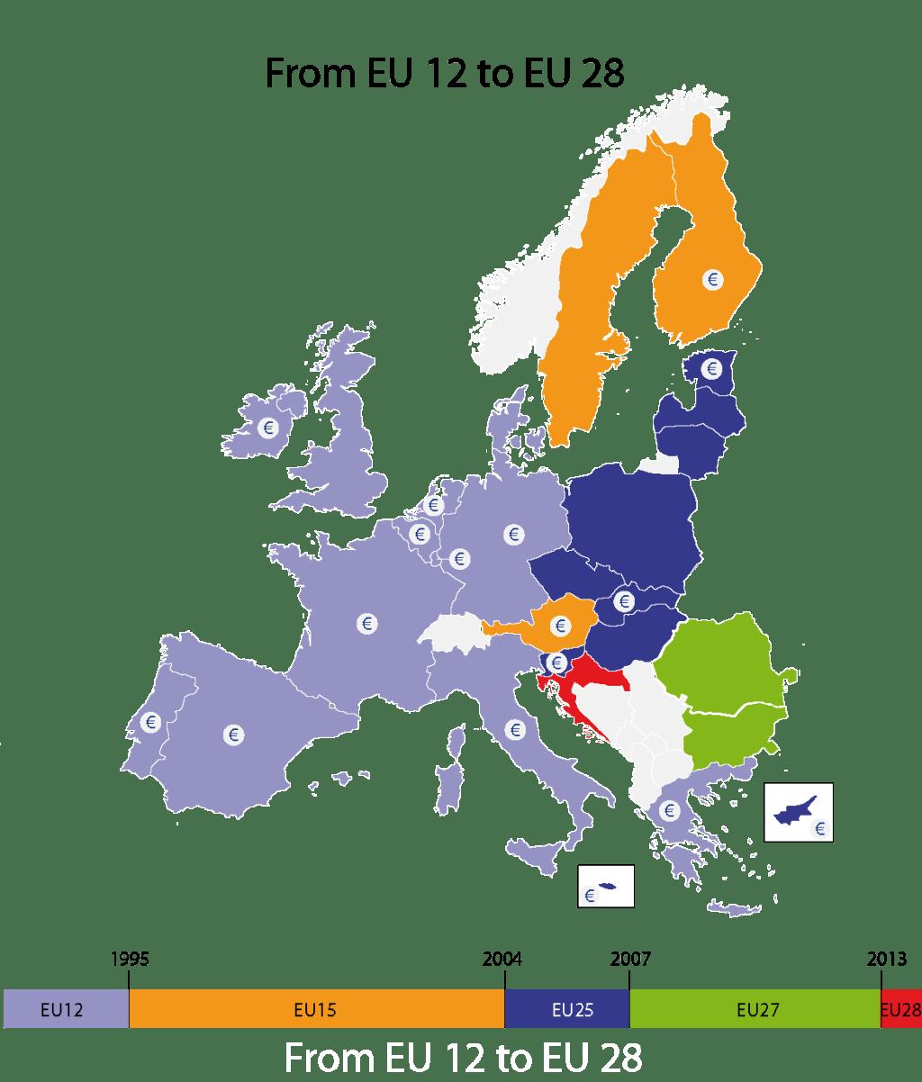 The Single Market: 20th anniversary