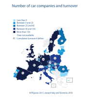 Number of companies and their turnover by EU28 MS in 2011