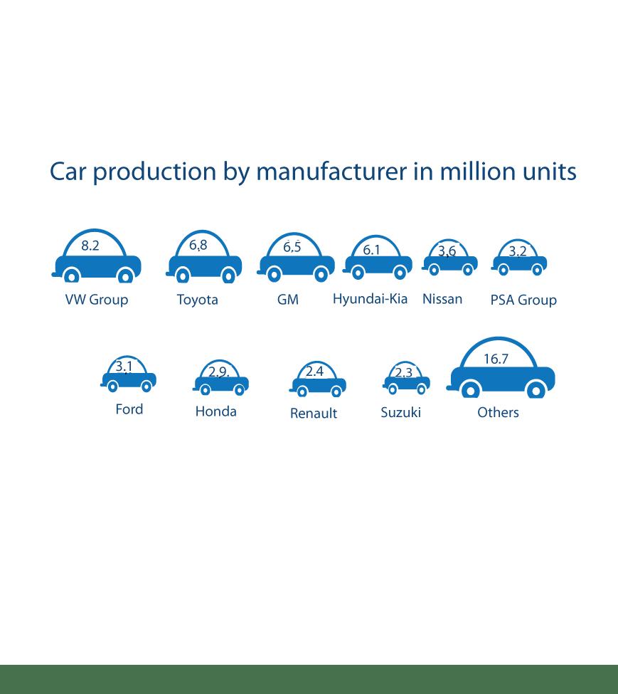 EU car industry