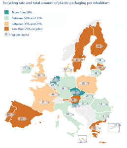 Recycling rate and total amount of plastic packaging per inhabitant, EU27, 2011