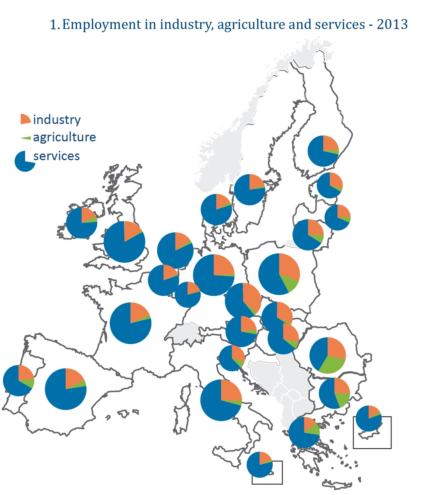Employment in industry, agriculture and services - 2013