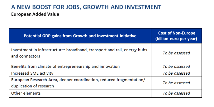 A new boost for jobs, growth and investment