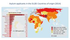 Asylum applicants in the EU28: Countries of origin (2014)